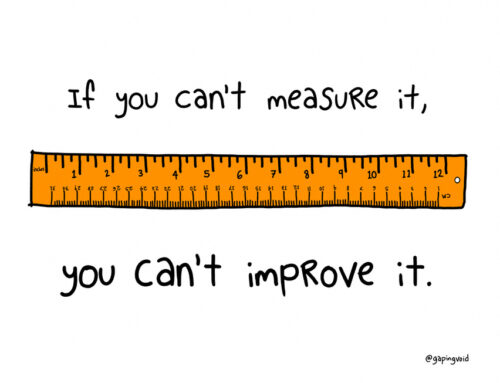Want to Change Something? Start by Measuring It