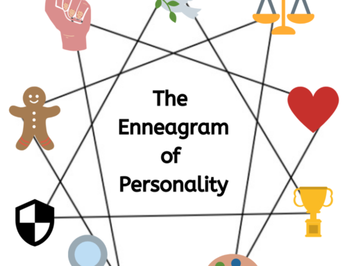 The Core Motivations of Each Enneagram Type